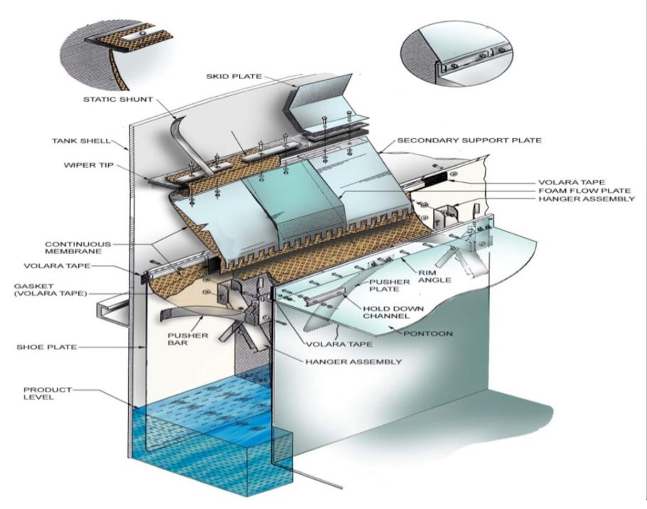 Diorca Industrial